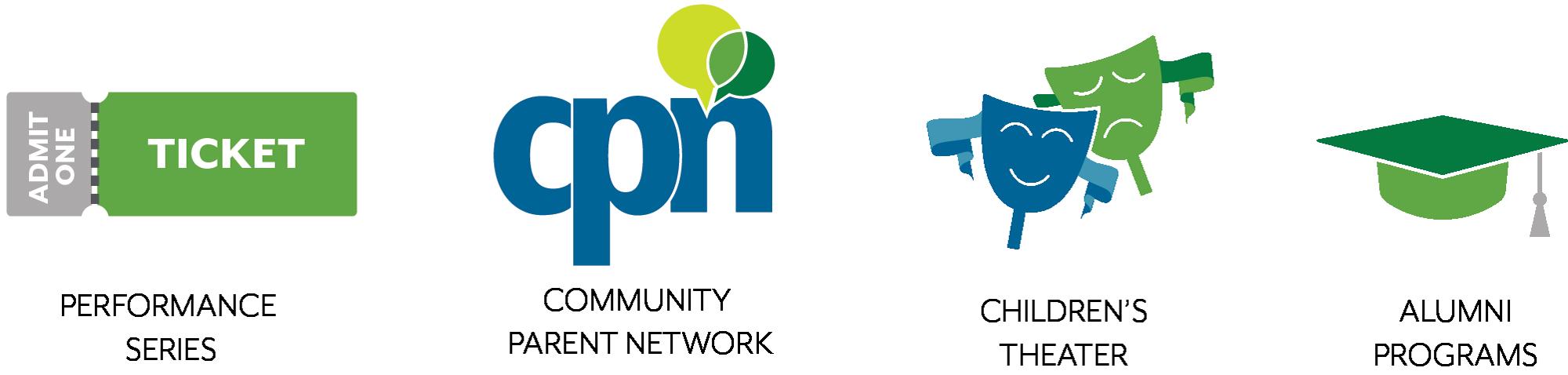 Community Parent Network (CPN)