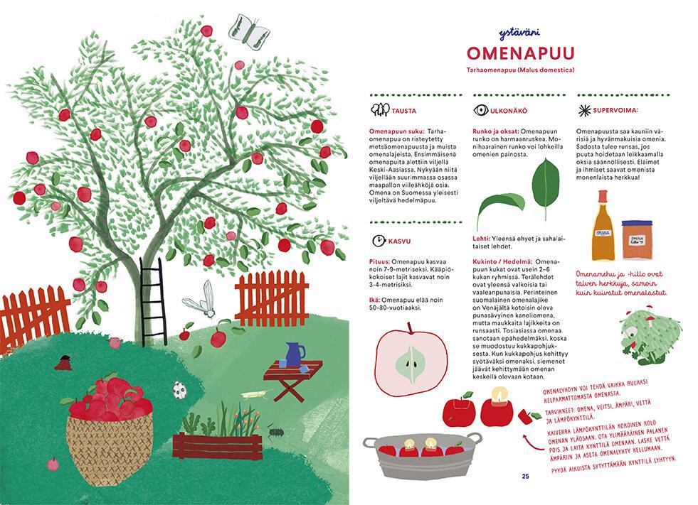 Ystavanipuu_omenapuu.jpg