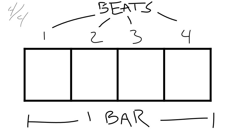 how many beats in a bar.jpg