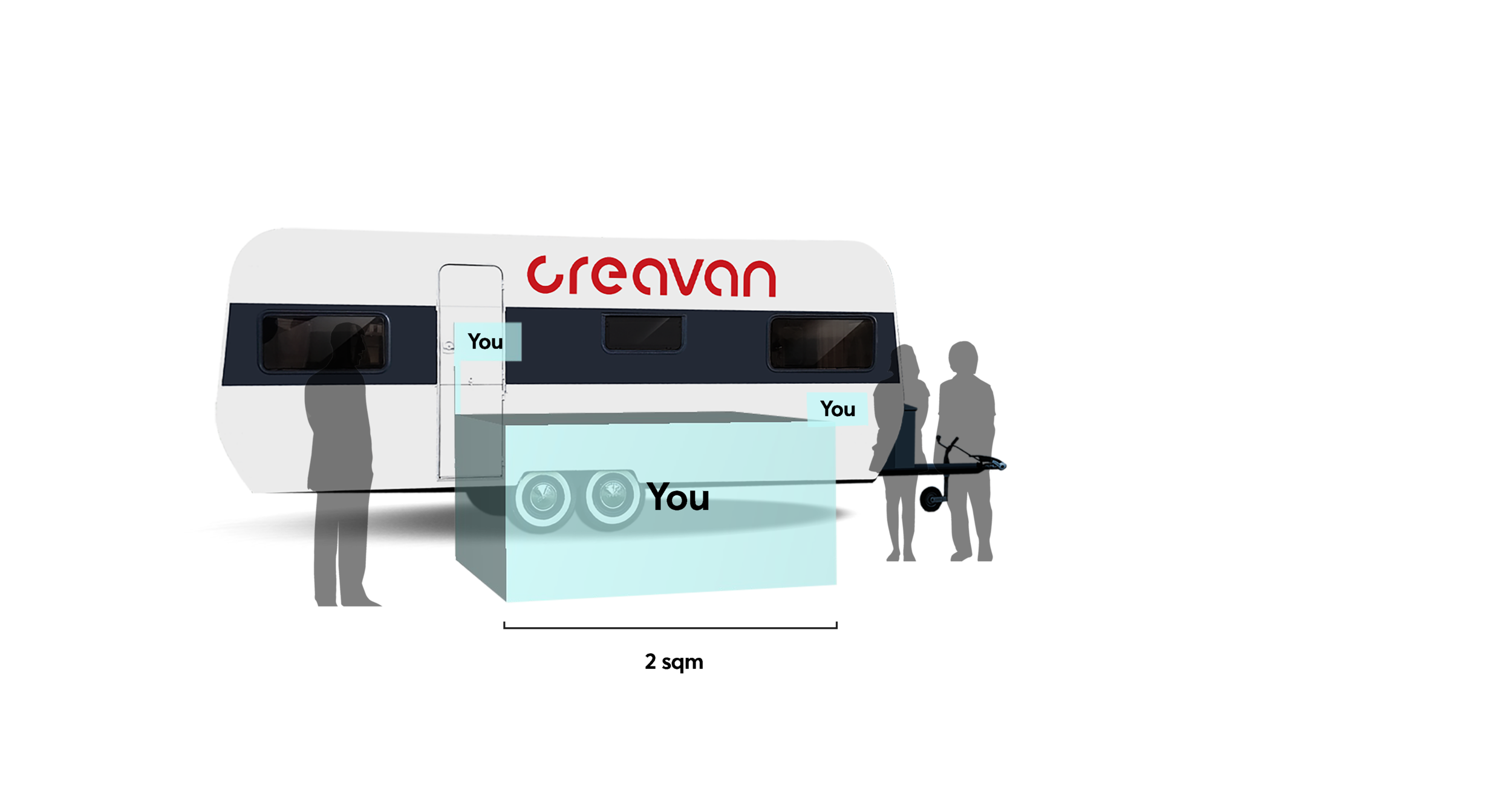 —Public day Event (b2c) - Strategic position - in the city center2500+ reach assured in each city.Dedicated space - interact with the public, promote your service or product, and convert clientsWorkshop space - create a workshops inside the caravan and invite people to participate