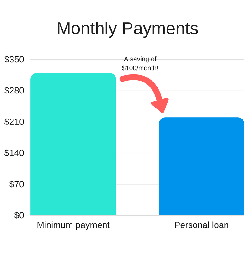 monthly payments.png