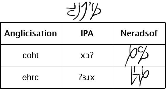 Neradsof Empties (empN above, empV below)