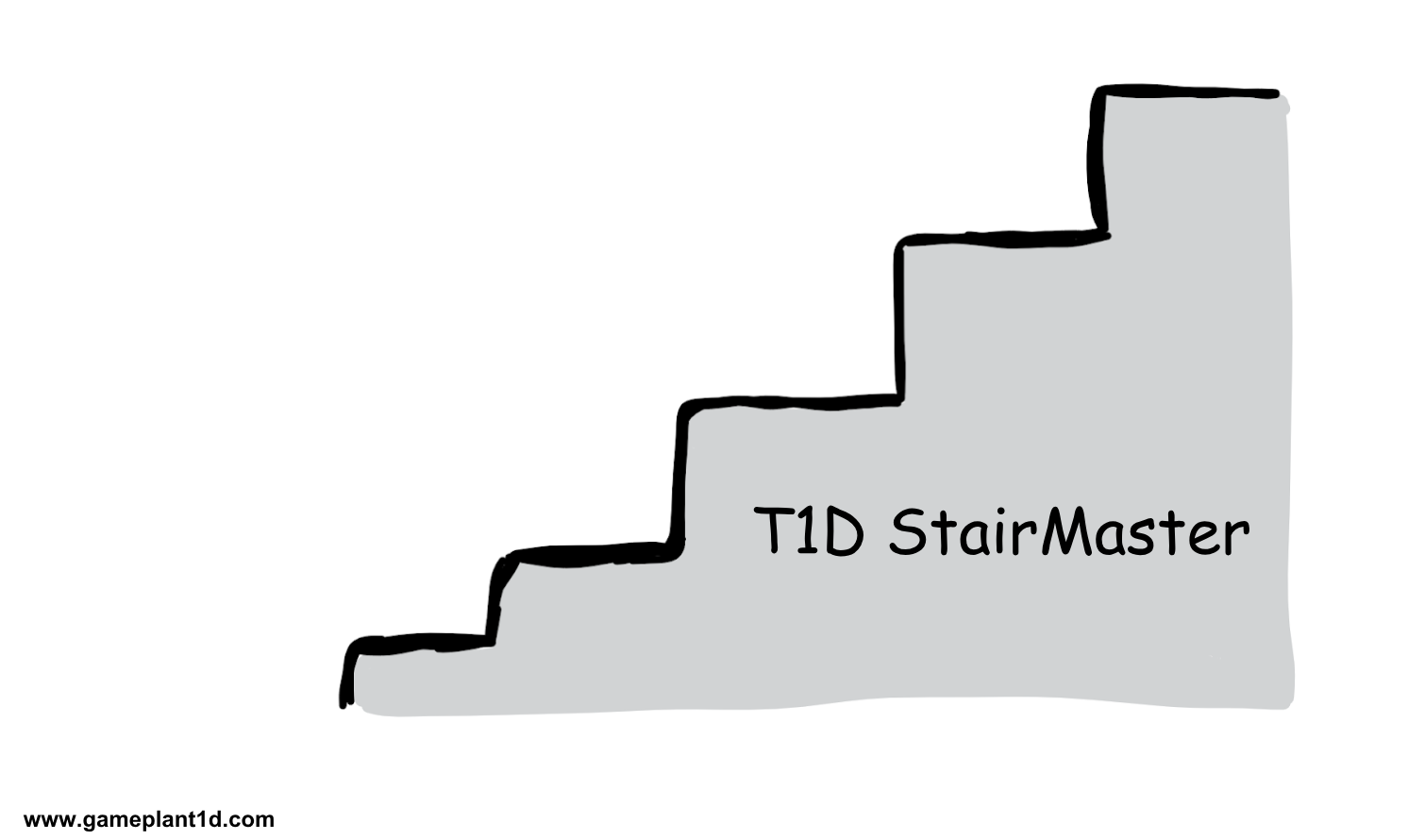 blog 2 stairs.png