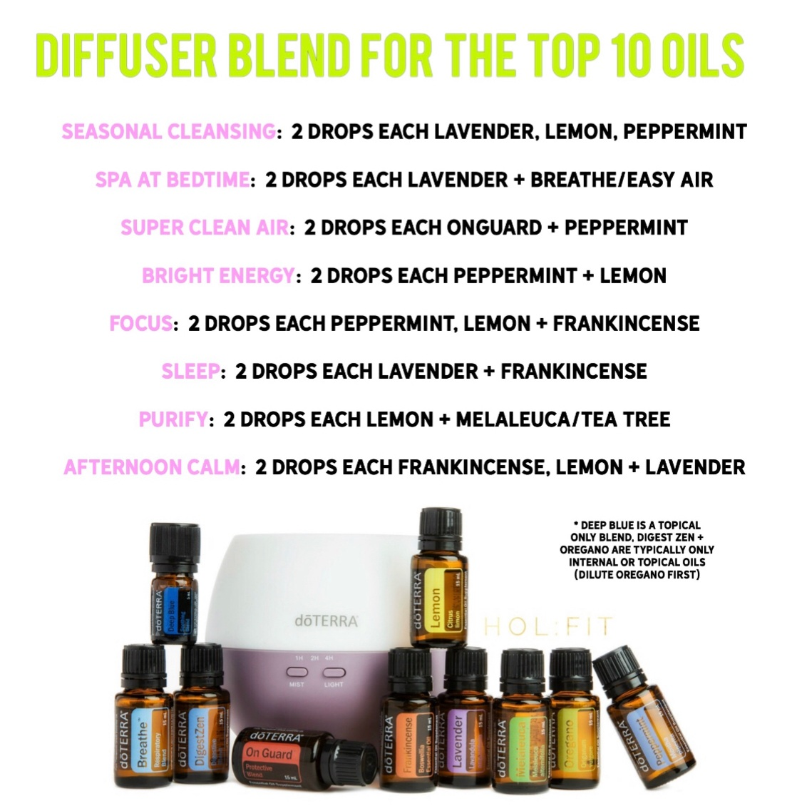 HOLFIT diffuser blends for the Top 10 Oils
