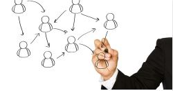 Know your customers and how they can affect your business    Read Article →