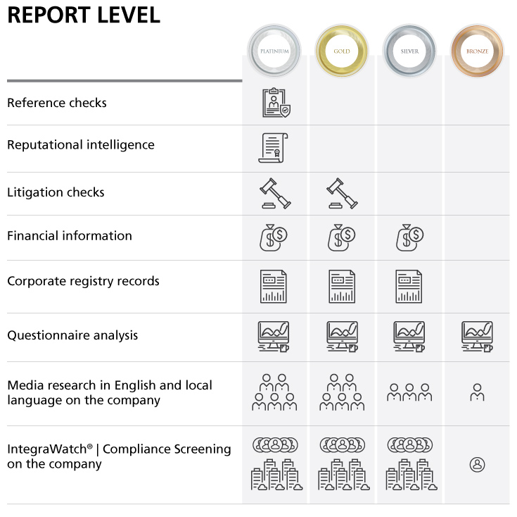 infographic-dd_report_level_r4.jpg