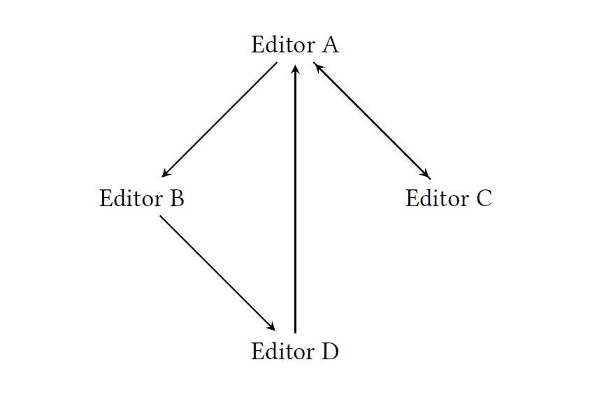 Editor Image.JPG