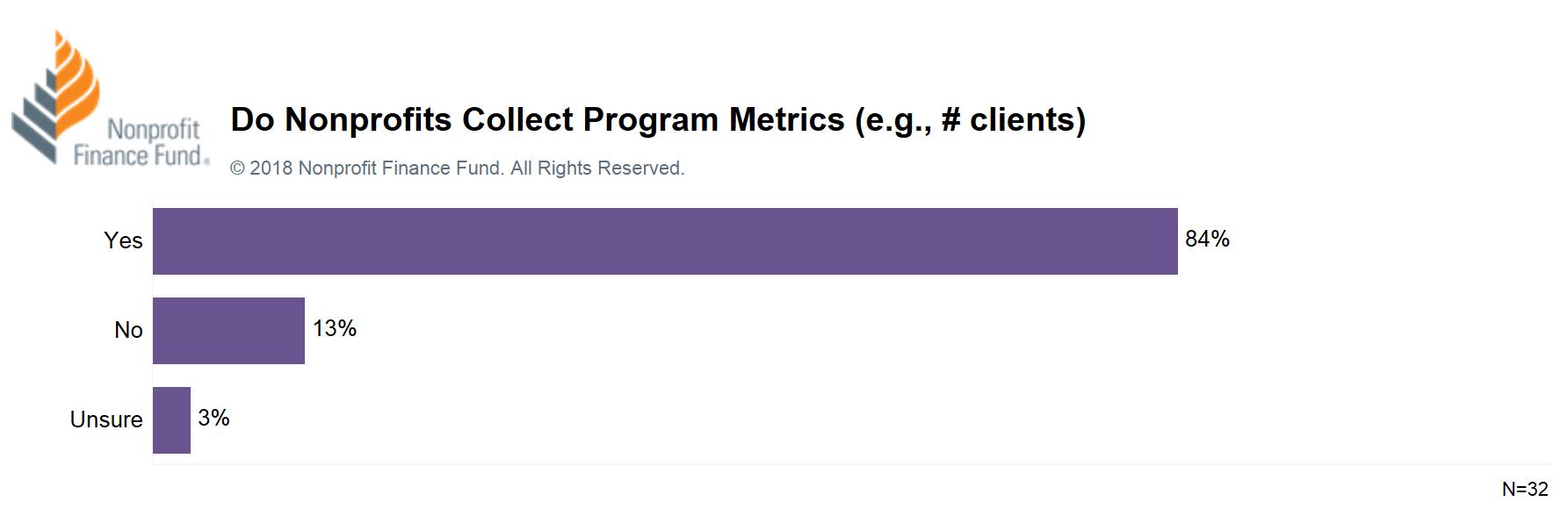 collect metrics 3.png