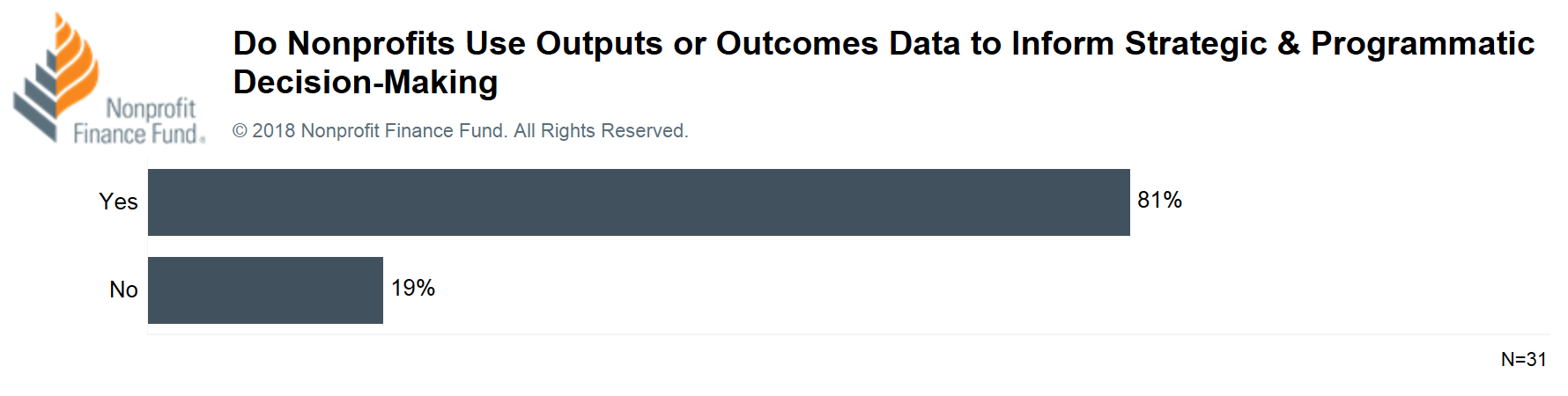 data-based decisions 2.png
