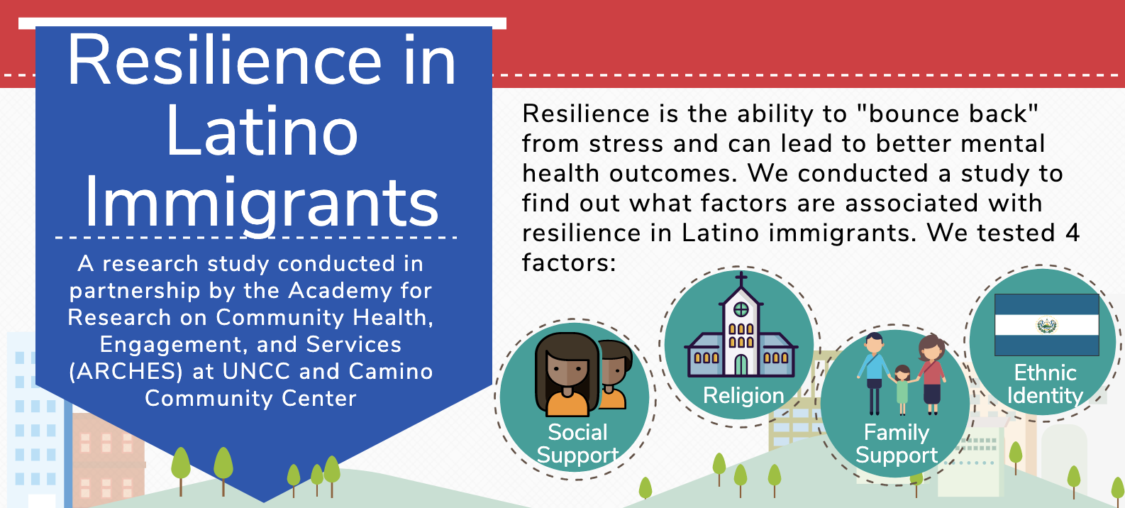 See the full infographic summary of the research in  English  and  Spanish .
