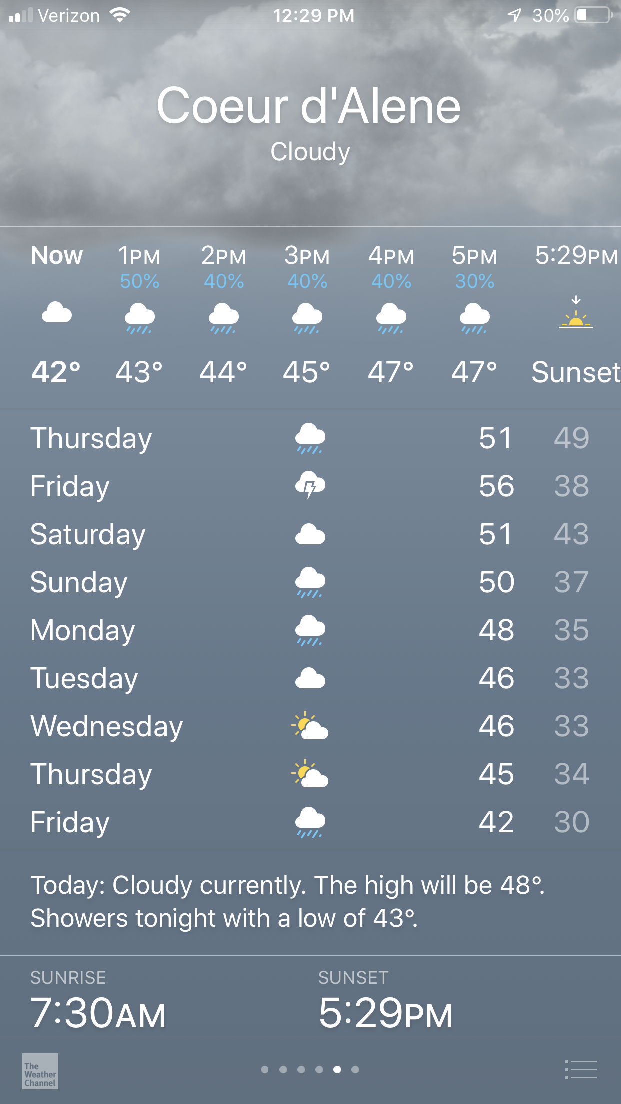 - Weather Report for my upcoming trip.