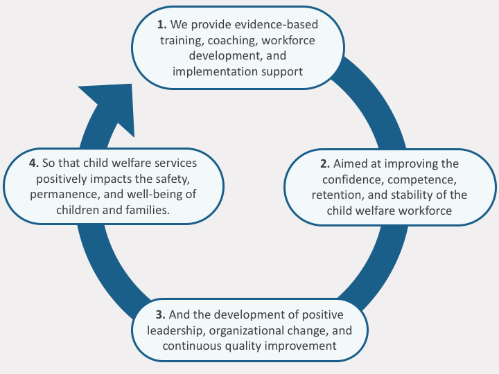 Theory of Change export v7.png
