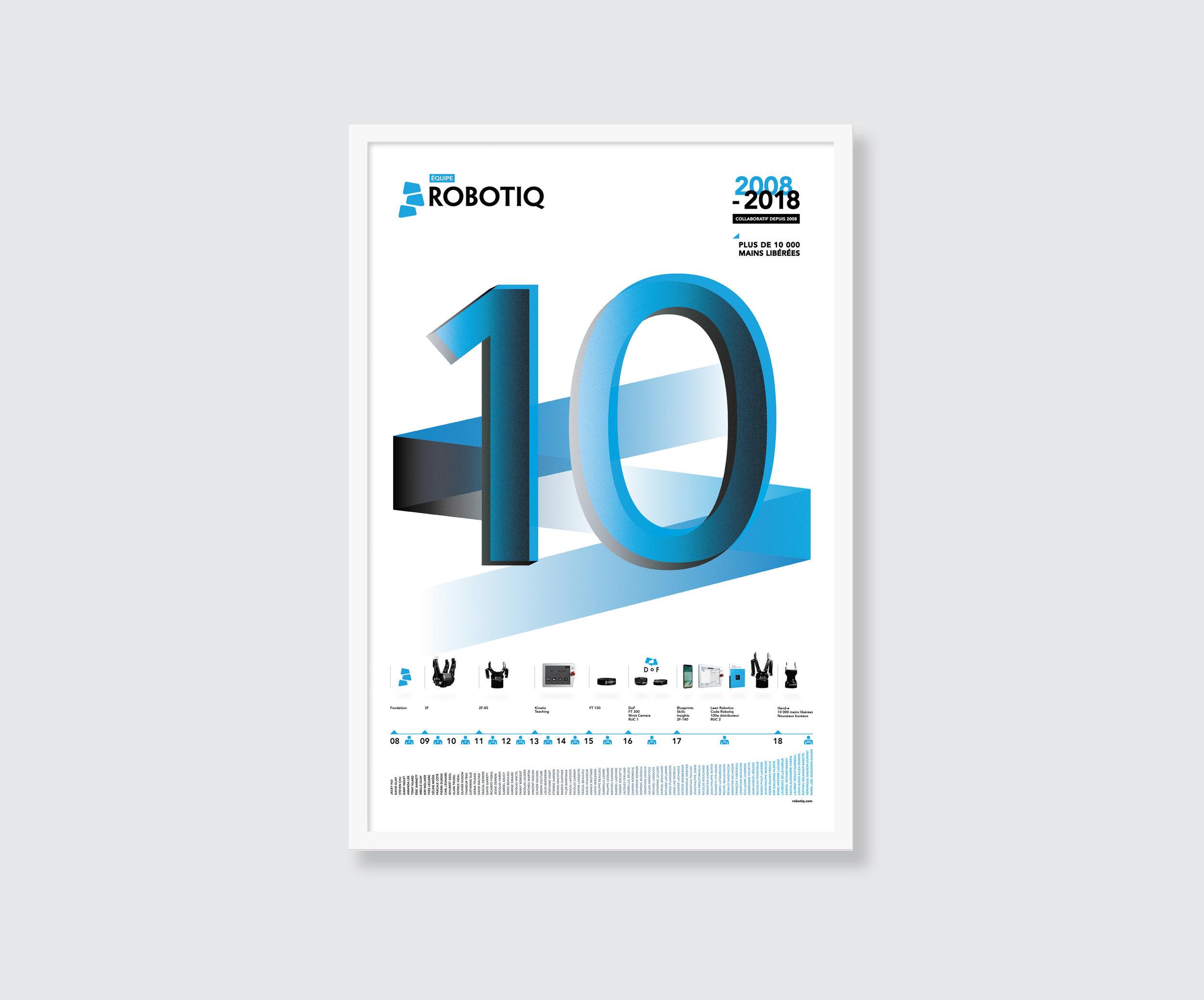 Poster 10e anniversaire