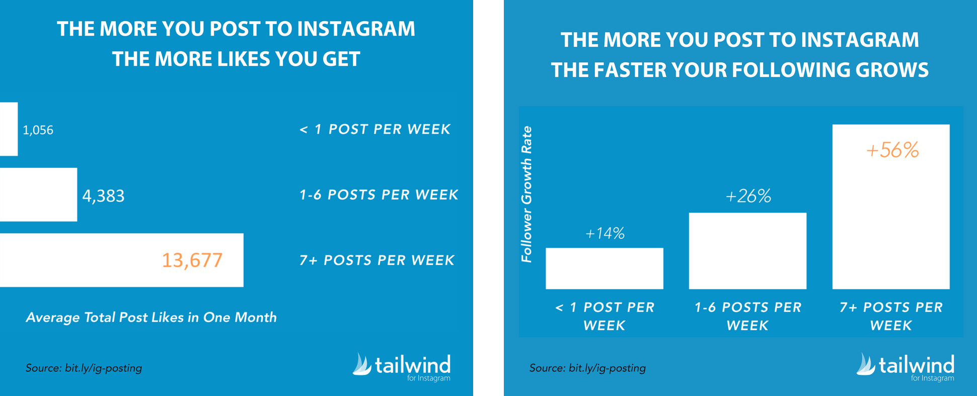 tailwind-instagram-study.png