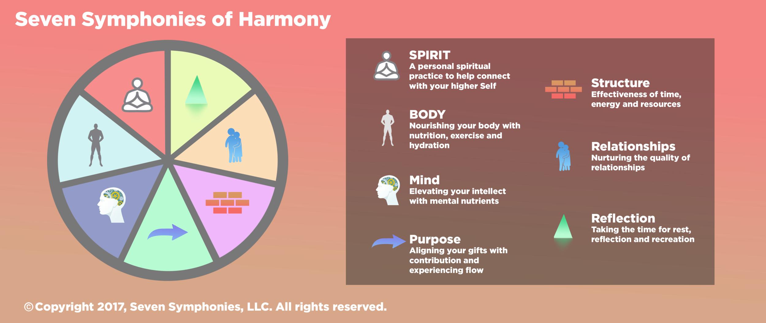Harmony Integration