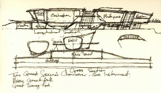 2-Longitudinal Section sk's.jpeg