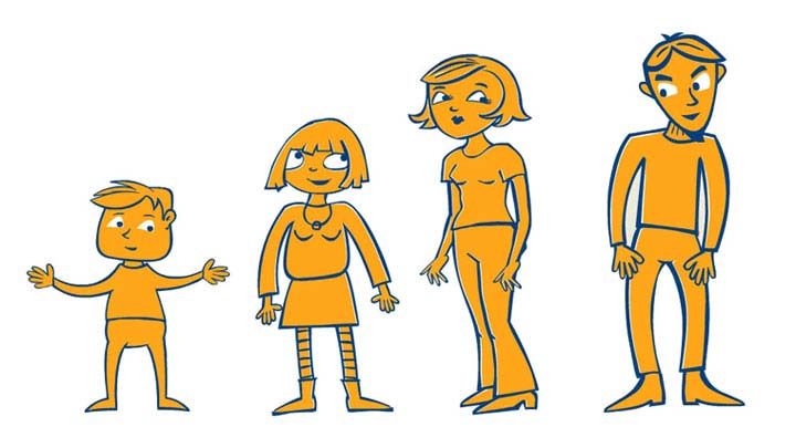 Wirkola family, character ideas designed for a series of Norwegian adverts