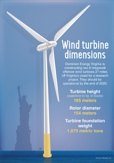 Wind_turbine_graphic 5.25x7.5.png