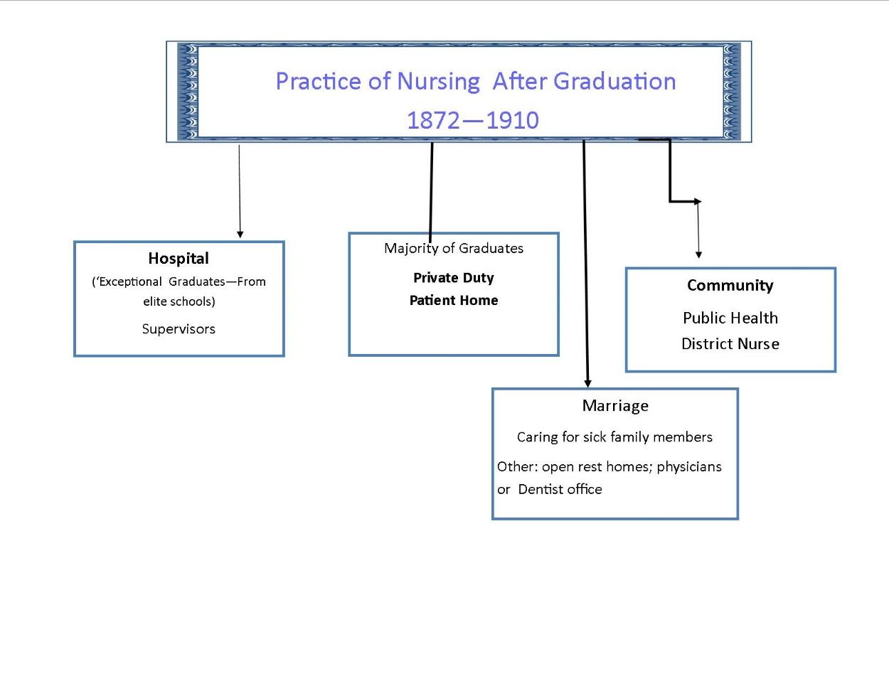 Graphic Graduate pathways after graduation.jpg