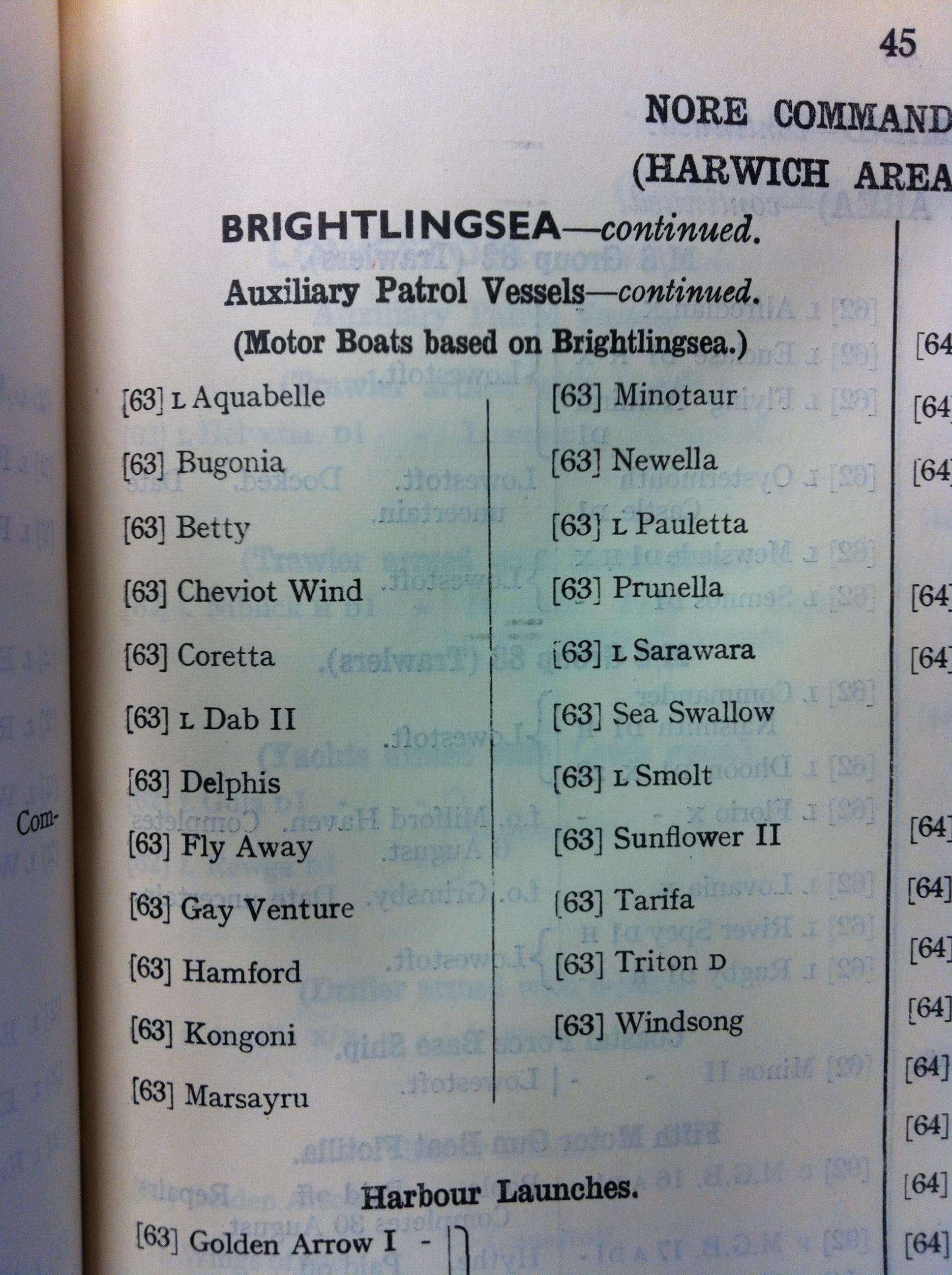 Dynamo List 1.JPG