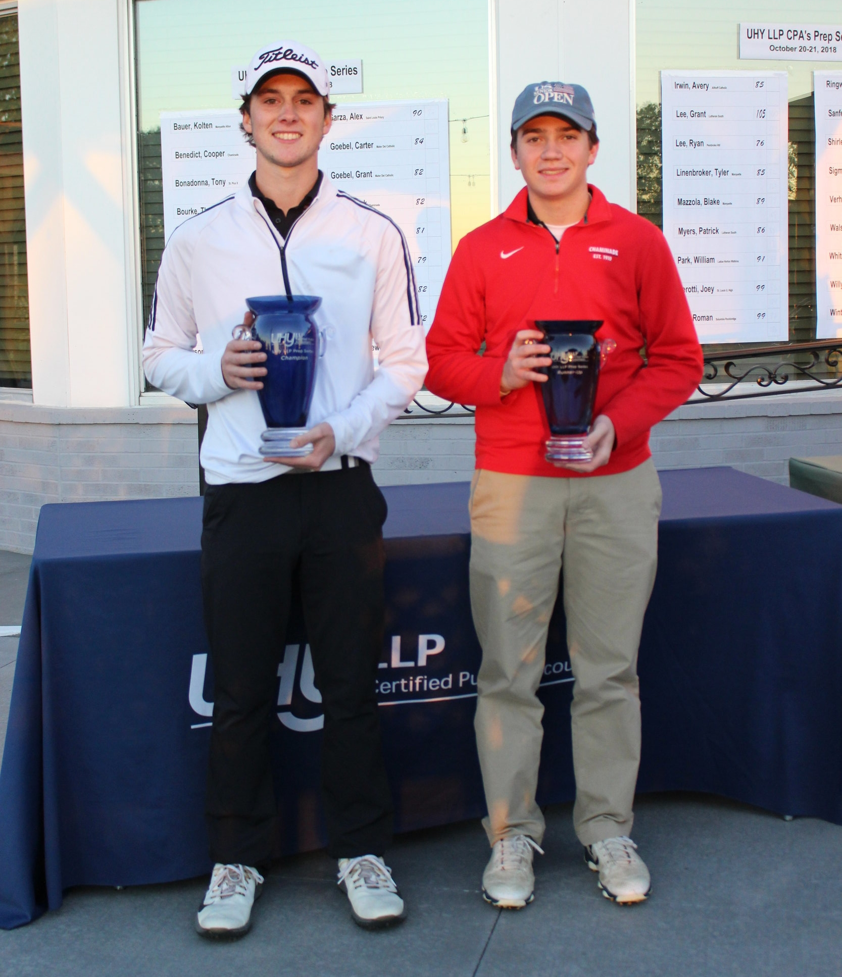 - Chaminade's Josh Heidenry was the Runner-Up, shooting 79-72 for a 7 over par total of 151.