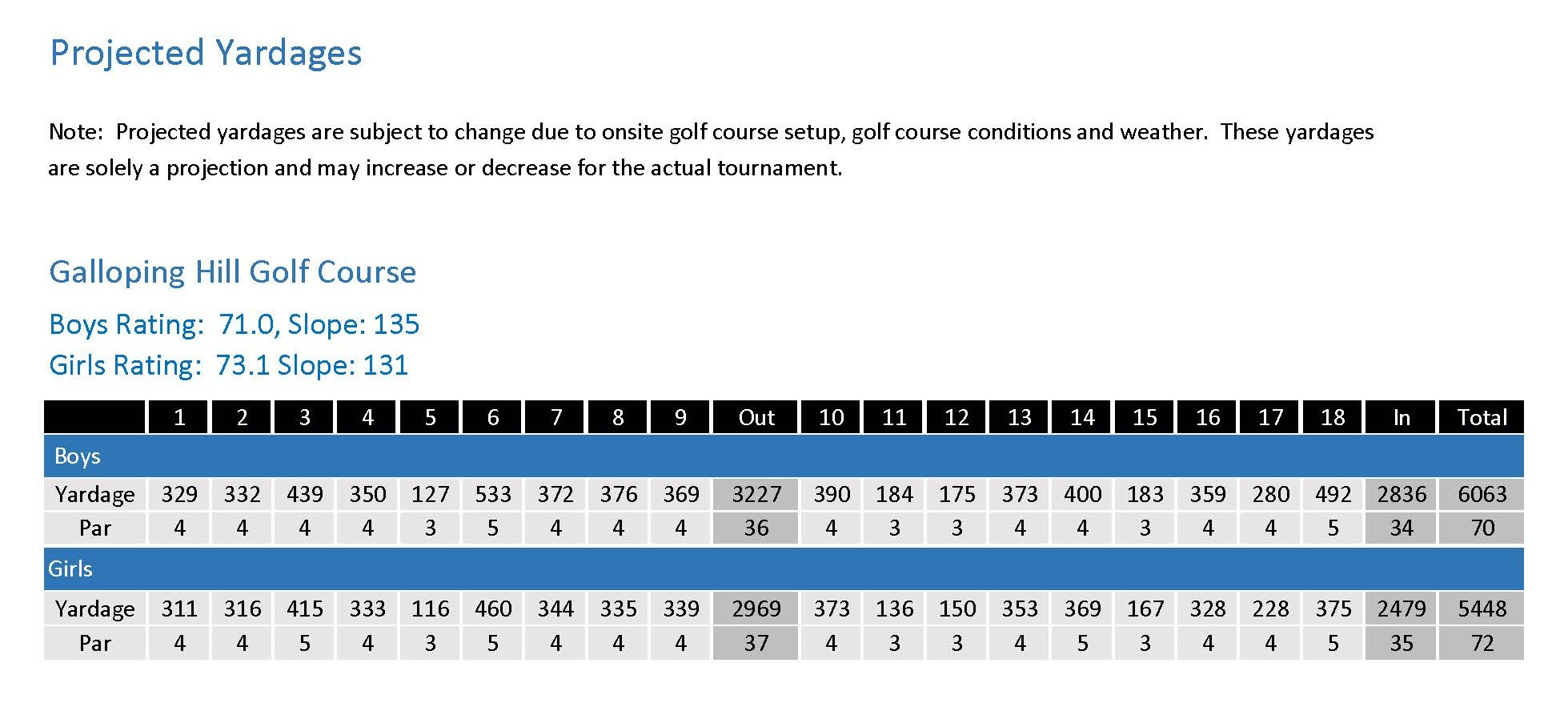 Scorecard+%28Galloping+Hill+GC%29.jpg