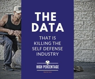 The self defense industry is working harder than ever to convince you that the world is incredibly dangerous, and only the most extreme self defense systems will save you and your loved ones. But all available data shows the exact opposite.  So why does public polling show that the perception of crime is still high? Our theory is this: no one makes any money from marketing a safe world.  Full article on the site  #selfdefense #crimestatistics #publicsafety #crime #combat #martialarts #training  #combatives #graciejiujitsu #bjj  #bjjdata #bjjhacks #statsitics #fbi #bjs #violentcrime #violence #streetcrime #streetfights