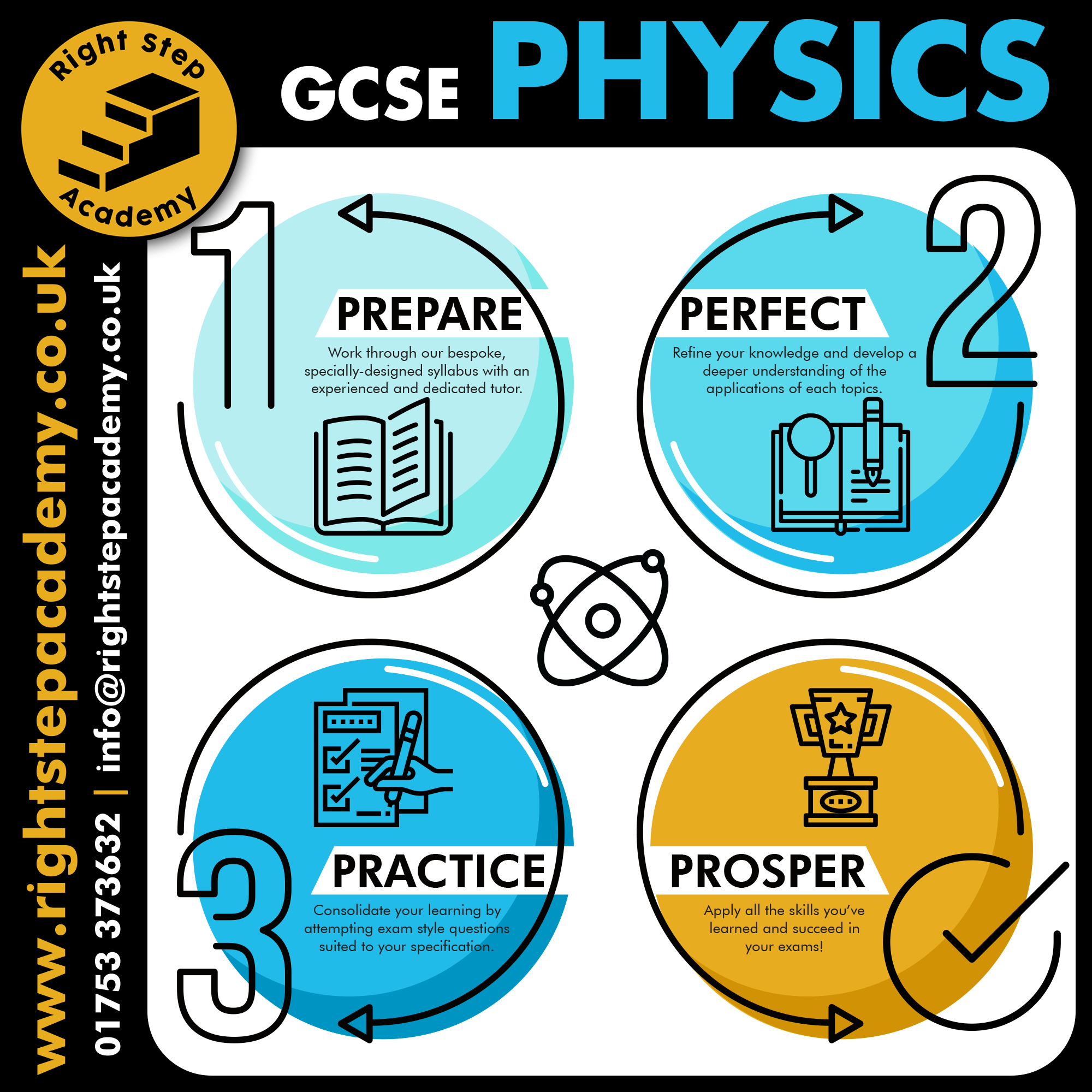 Our Process - At Right Step Academy, we follow a simple 3-step process for GCSE Physics tuition:1) All students work through our uniquely created Physics syllabus which covers each topic across the entire GCSE specification. Our course notes consist of eight packs:• Forces & Motion• Particle Model• Energy• Waves• Electricity• Magnetism• Radioactivity• AstronomyEach pack aims to establish the foundations for the topic covered in a very straightforward way, before building upon that knowledge towards the more complex, higher-level concepts.By working through the packs in this manner, we are able to ensure that the course of study is accessible, as well as personalised, for each student.2) The student revisits each individual topic using the exam board issued specification, textbooks and other learning material to fill in any gaps in their knowledge.3) To consolidate their learning and prepare for the examinations themselves, students will work through our extensive question bank, curated by our specialist content developers. With this regular question practice under timed conditions, as well as several mock assessment dates scheduled throughout the year, students will become thoroughly primed for success in their exam.