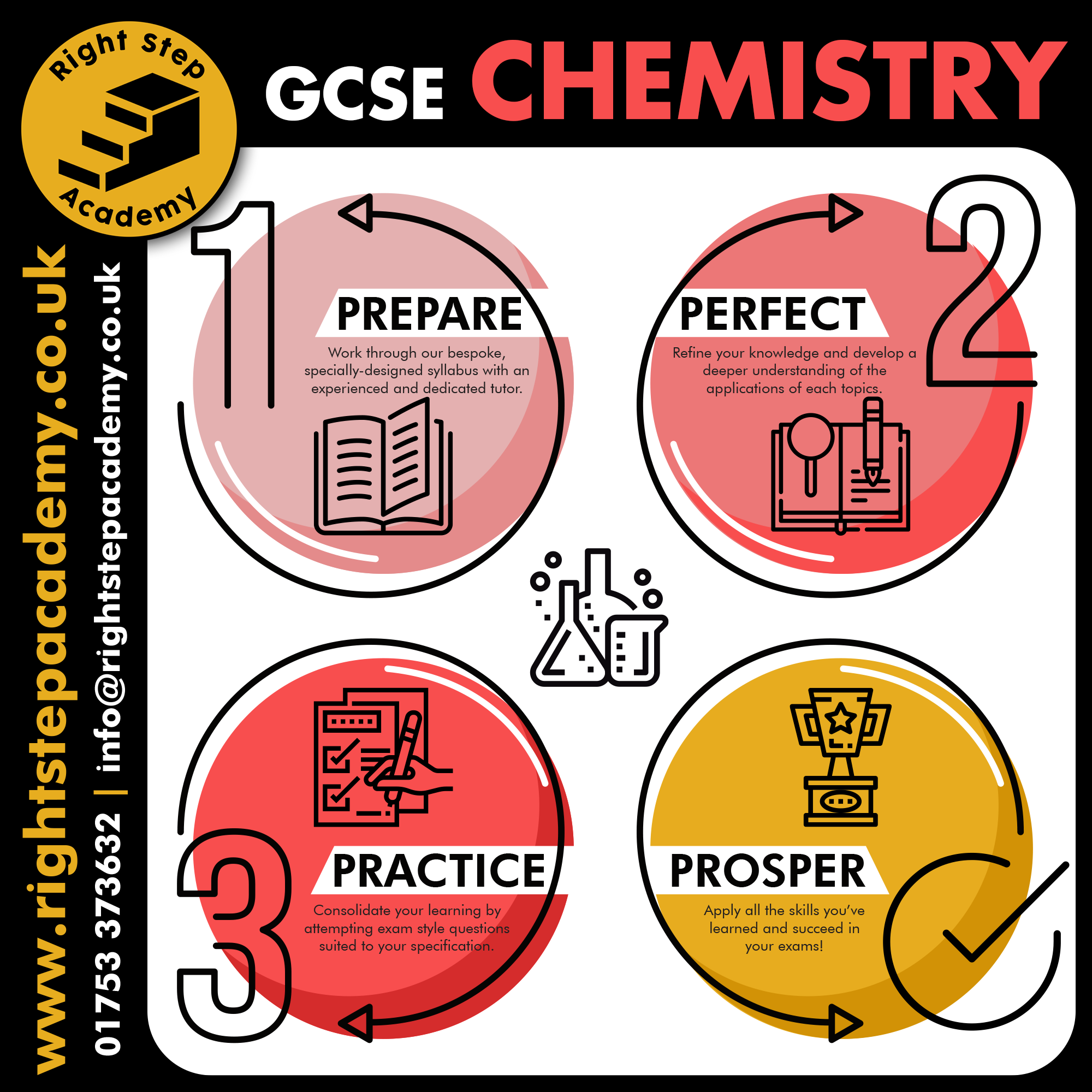 Our Process - At Right Step Academy, we follow a simple 3-step process for GCSE Chemistry tuition:1) All students work through our uniquely created Chemistry syllabus which covers each topic across the entire GCSE specification. Our course notes consist of eight packs:• Atomic Structure, the Periodic Table & Mixtures• Bonding, Structure & the Properties of Matter• Energy• Quantitative Chemistry• Reactions• Organic Chemistry• Analytical Chemistry• Chemistry in the WorldEach pack aims to establish the foundations for the topic covered in a very straightforward way, before building upon that knowledge towards the more complex, higher-level concepts.By working through the packs in this manner, we are able to ensure that the course of study is accessible, as well as personalised, for each student.2) The student revisits each individual topic using the exam board issued specification, textbooks and other learning material to fill in any gaps in their knowledge.3) To consolidate their learning and prepare for the examinations themselves, students will work through our extensive question bank, curated by our specialist content developers. With this regular question practice under timed conditions, as well as several mock assessment dates scheduled throughout the year, students will become thoroughly primed for success in their exam.