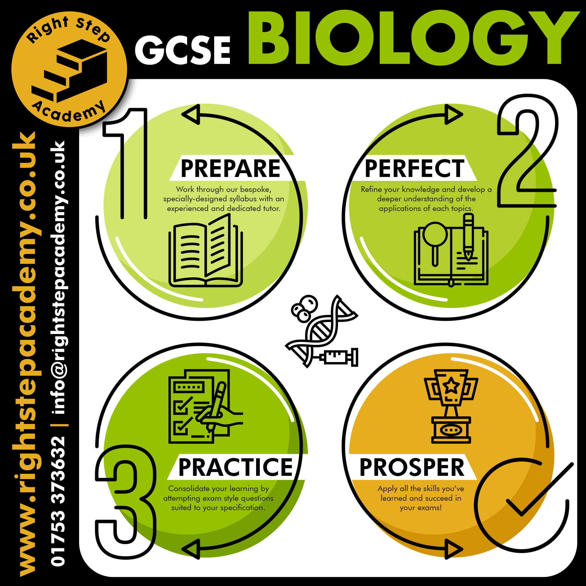 Our Process - At Right Step Academy, we follow a simple 3-step process forGCSE Biology tuition:1) All students work through our uniquely created Biology syllabus which covers each topic across the entire GCSE specification. Our course notes consist of six packs:• Cell Biology• Infection & Response• Bioenergetics• Homeostasis• Inheritance, Variation & Evolution• EcologyEach pack aims to establish the foundations for the topic covered in a very straightforward way, before building upon that knowledge towards the more complex, higher-level concepts.By working through the packs in this manner, we are able to ensure that the course of study is accessible, as well as personalised, for each student.2) The student revisits each individual topic using the exam board issued specification, textbooks and other learning material to fill in any gaps in their knowledge.3) To consolidate their learning and prepare for the examinations themselves, students will work through our extensive question bank, curated by our specialist content developers. With this regular question practice under timed conditions, as well as several mock assessment dates scheduled throughout the year, students will become thoroughly primed for success in their exam.