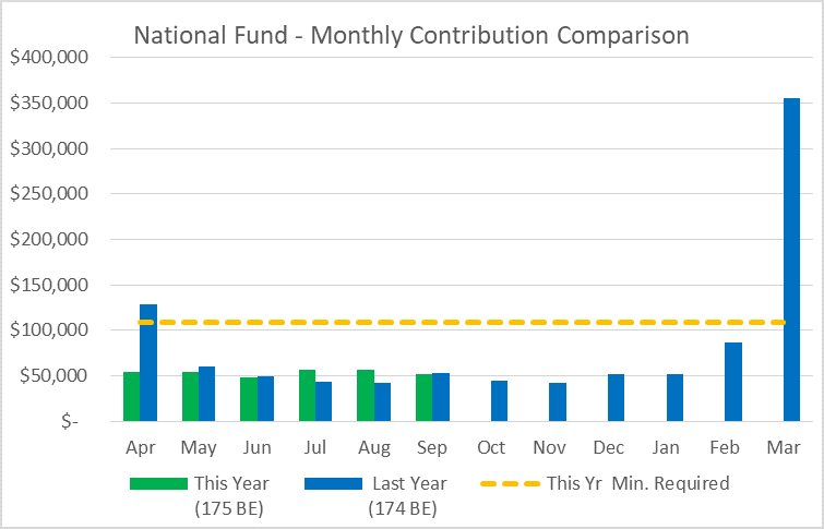 Chart_Fund.png