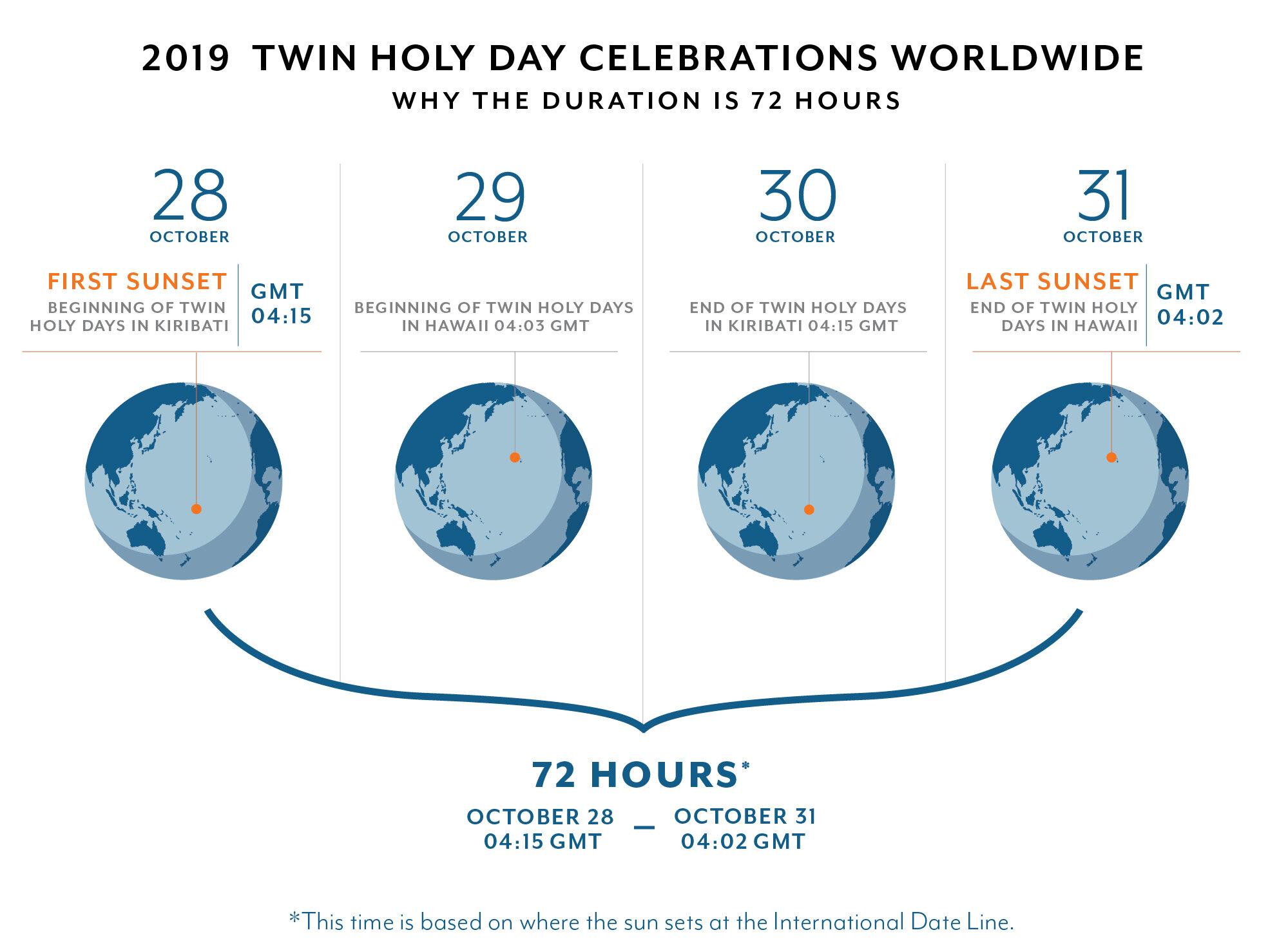 72-hours-bicentenary-graphic-2.jpg