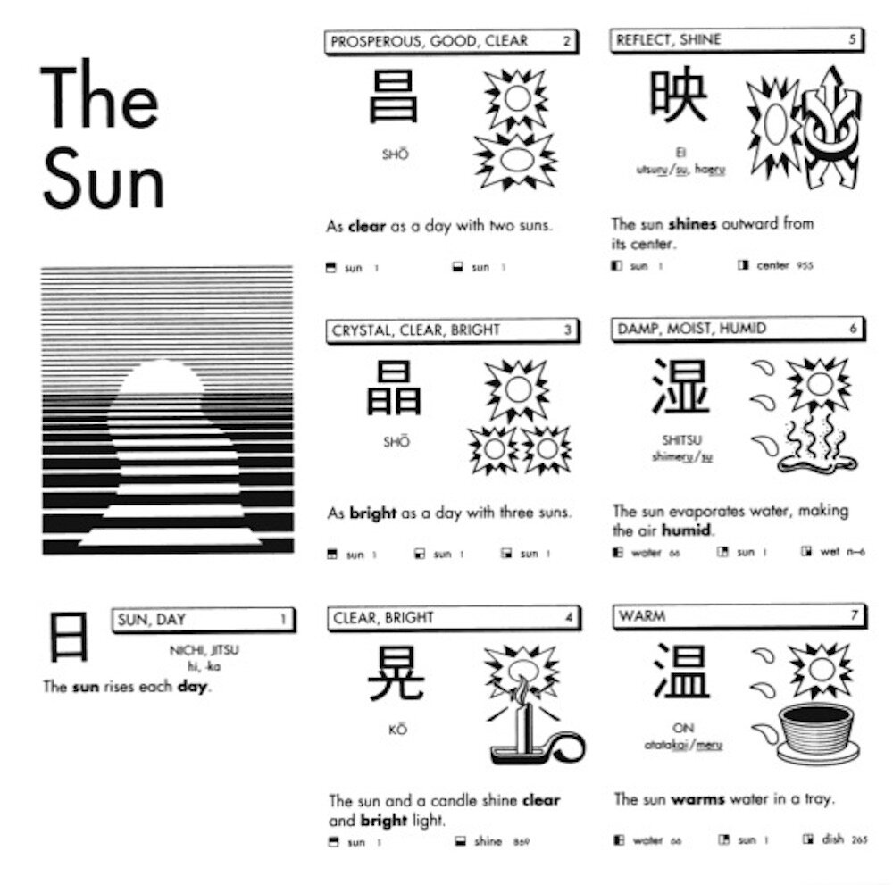 The Five Best Books For Learning Kanji