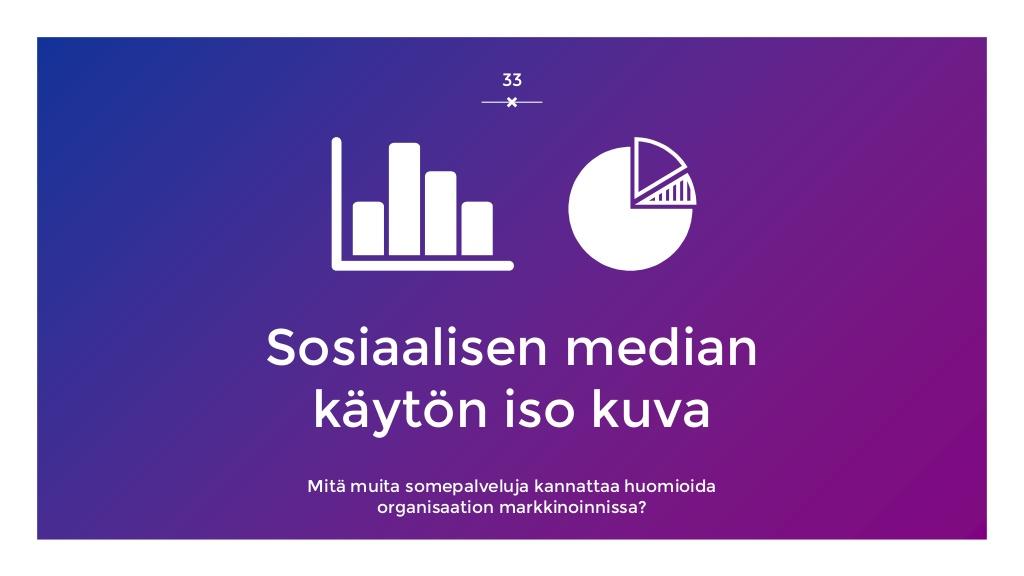 sosiaalisen-median-katsaus-042019-laaja-versio-33-1024.jpg