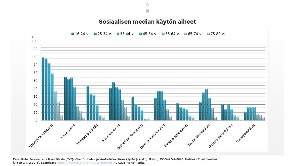 sosiaalisen-median-katsaus-042019-laaja-versio-4-1024.jpg