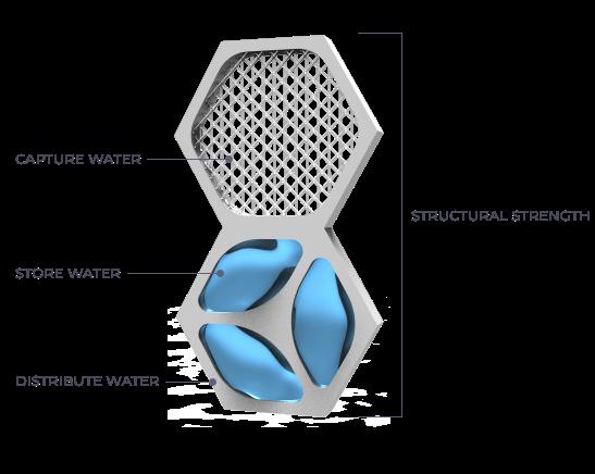 aquaweb diagram.png