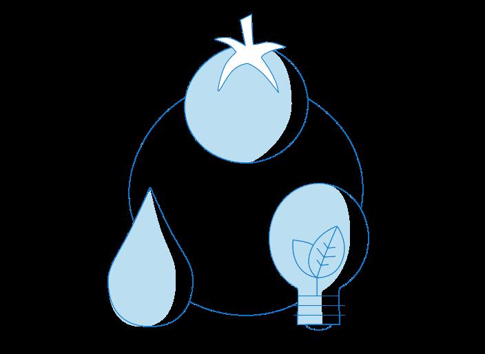 food water energy nexus.png