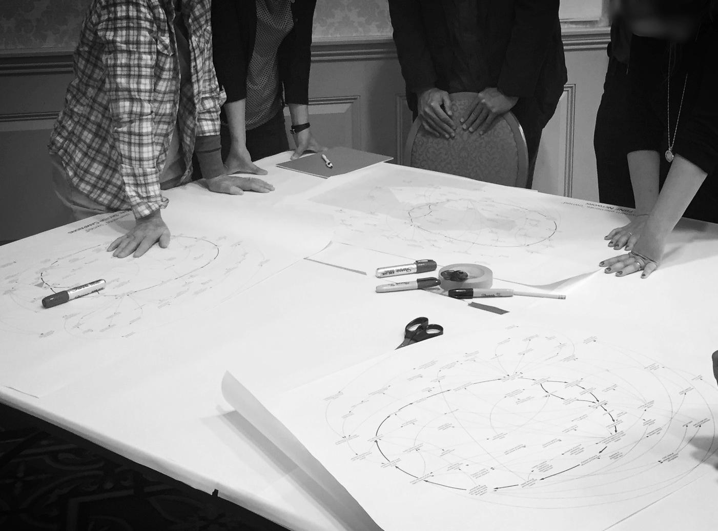 Strategic Working Groups - World Caffe Methodology
