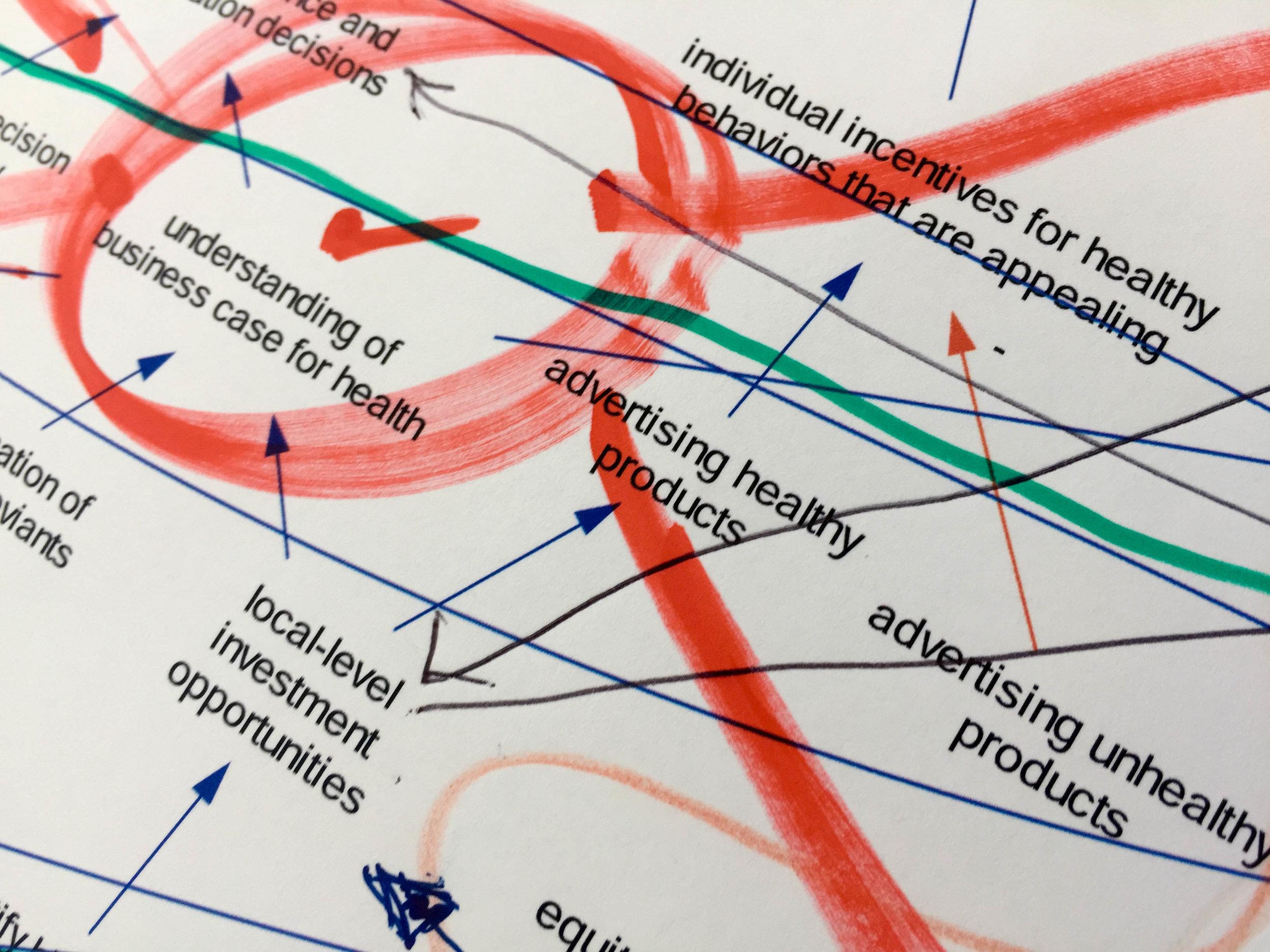 Balancing Portfolios Map (18).jpg