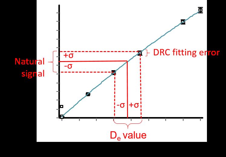 DRC-error2.png