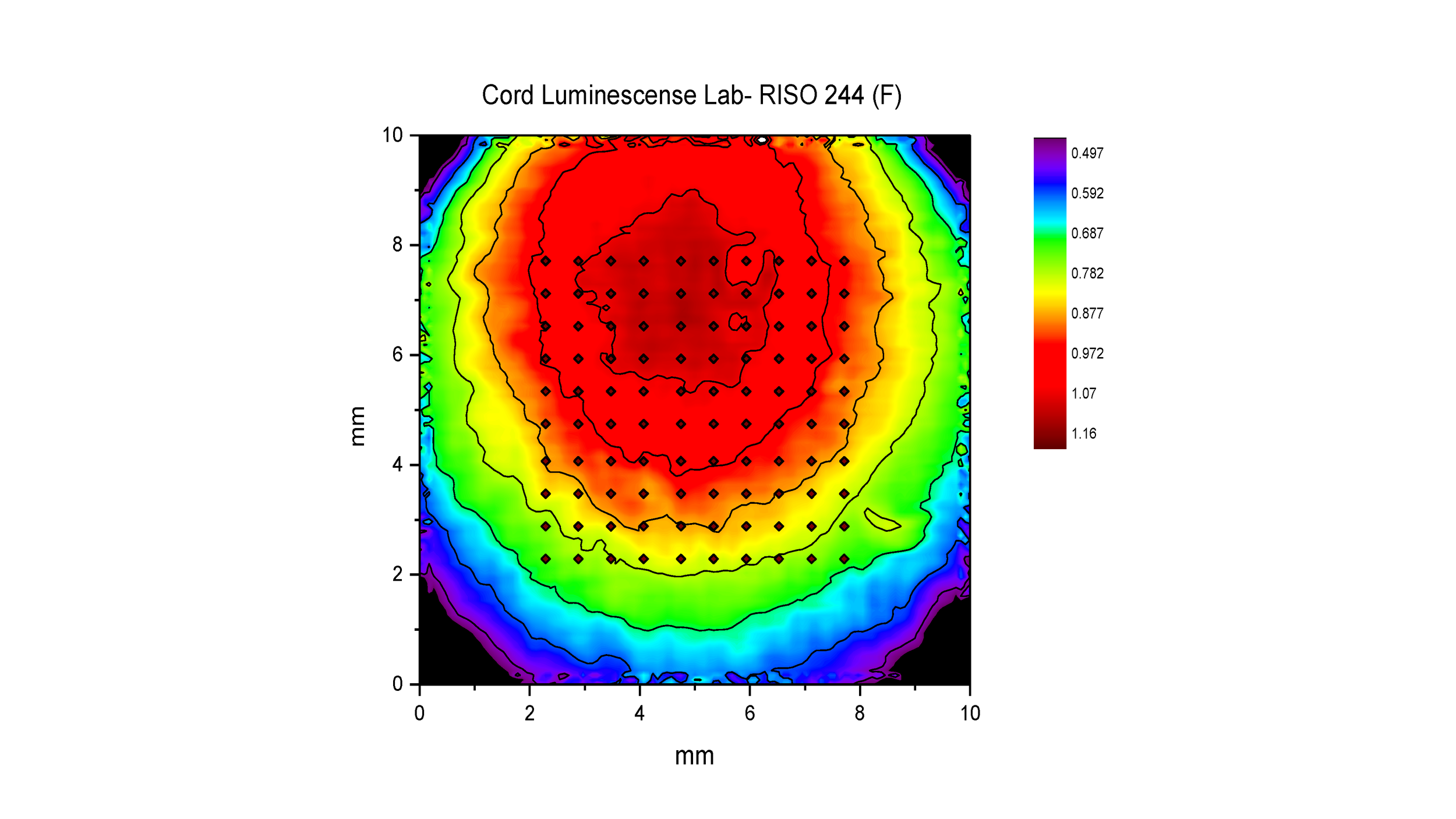 A contour plot of the relative dose rate over a 10 x 10 mm single-grain disc irradiated in a luminescence reader at DRI. Correction factors generated from these data are used to correct single-grain data measured on this machine for non-uniform beta irradiation.