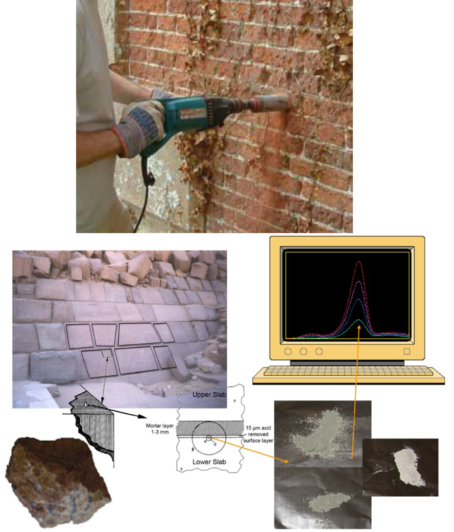 Drill core sampling brick from a late-Post medieval English building ( Bailiff, 2007 ) (TOP). Method of sampling a megalithic wall (shown is Mykerinus pyramid, Egypt) (BOTTOM) ( Liritzis, 2011 ).