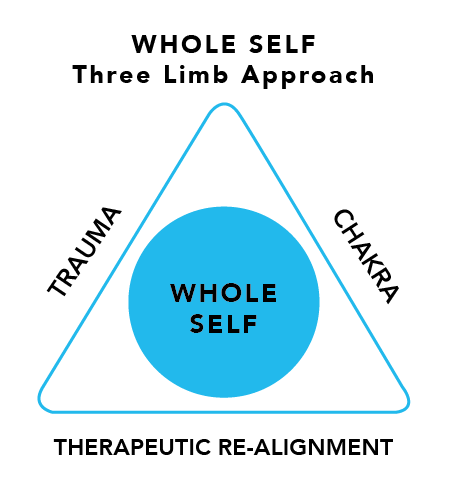Chakraology-WholeSelf2.png