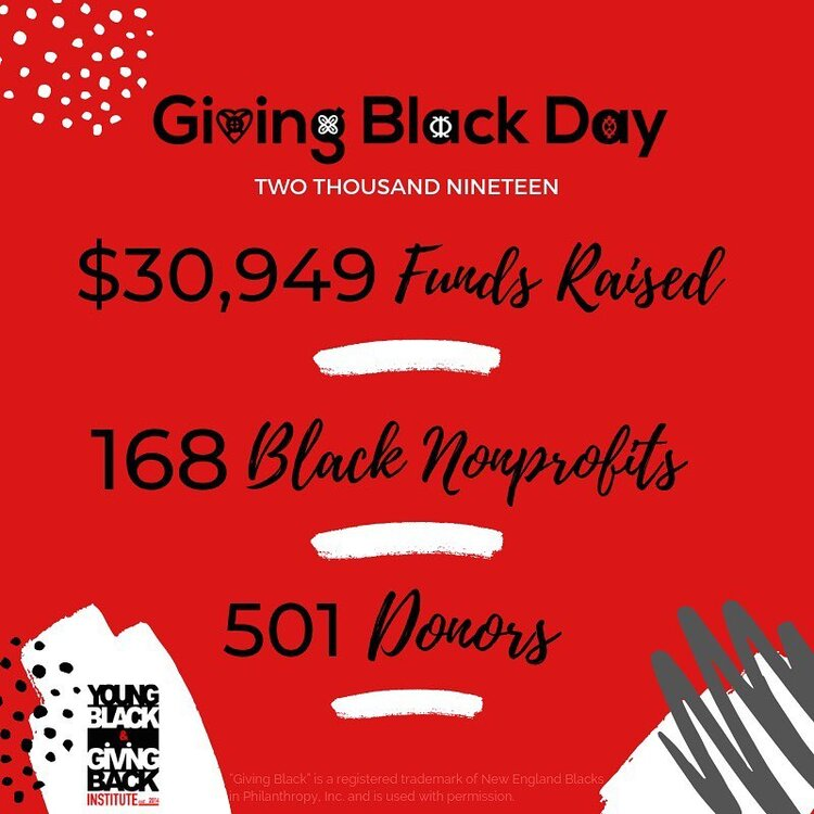 Giving Black Day 2019 was a Milestone Success! - Check Out the Day, Powered by MightyCause.