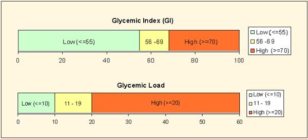GI scale.png