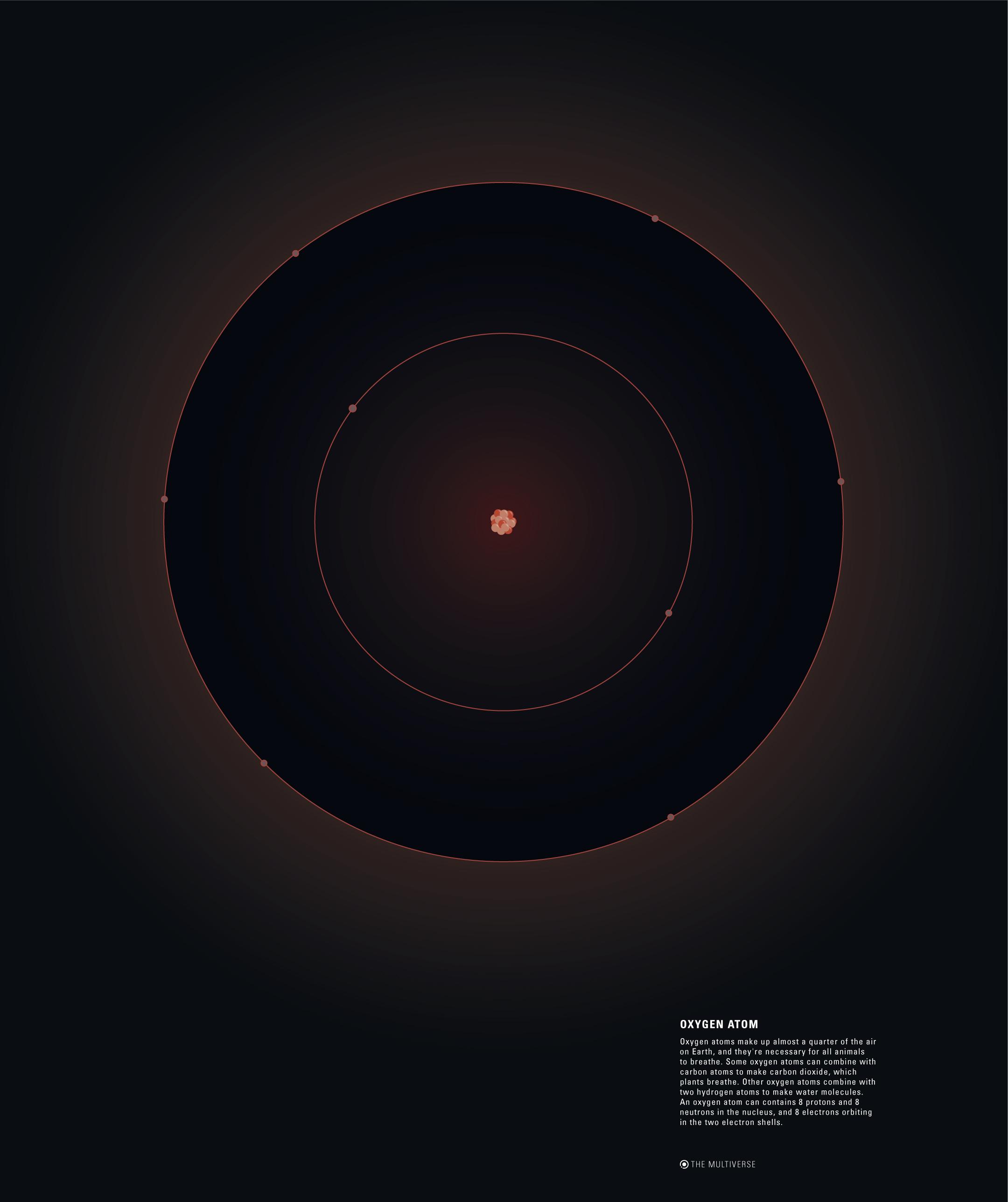 Oxygen Atom.jpg
