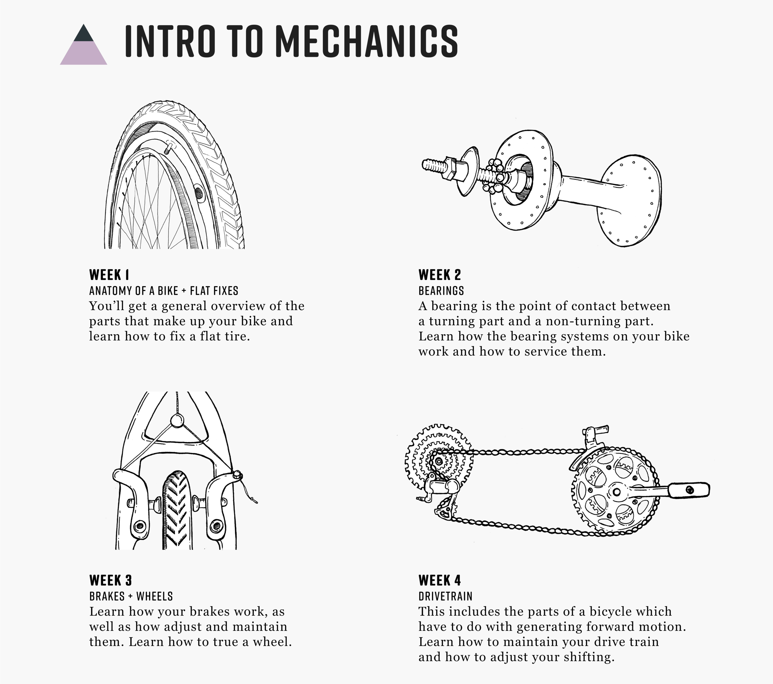 Intro to Mechanics.png