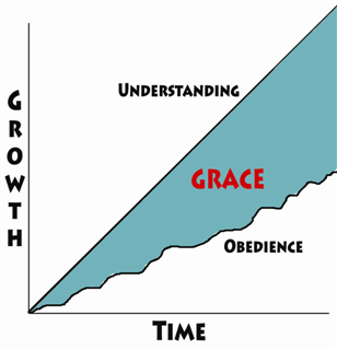 The-Grace-Gap-Oct-2017.jpg
