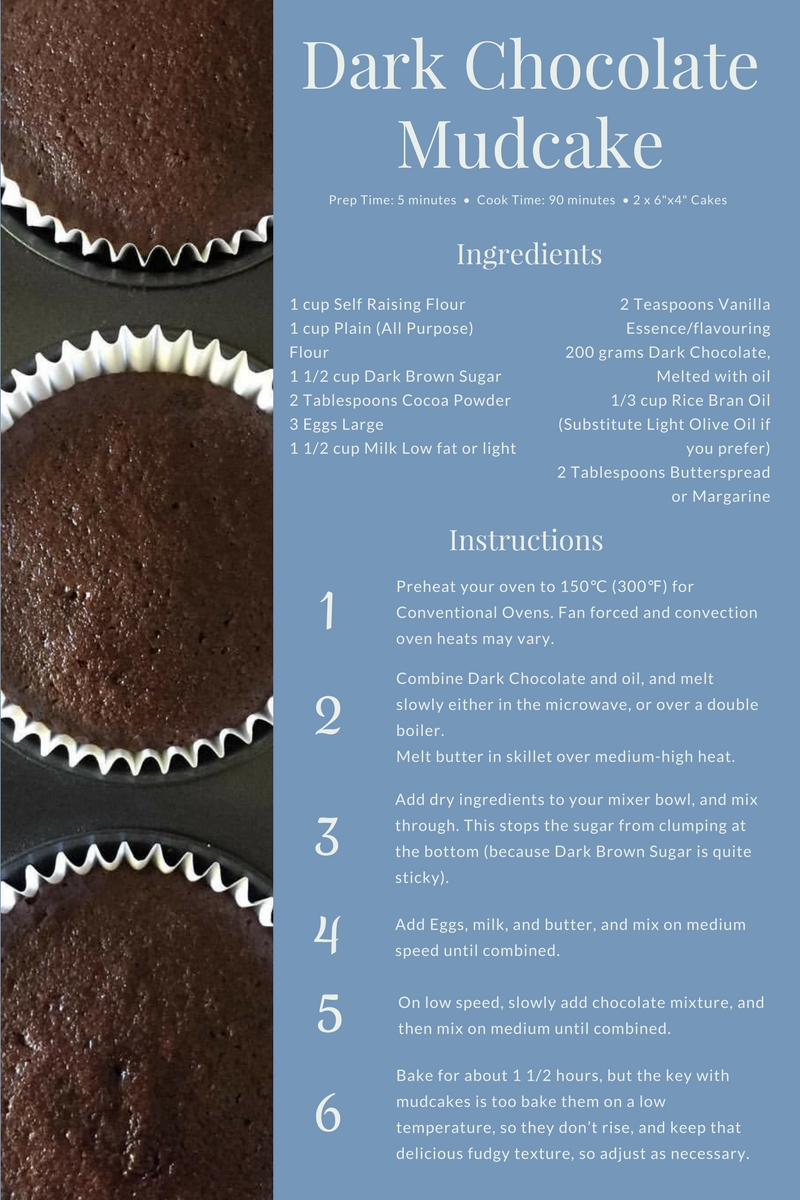 Dark Chocolate Mudcake Recipe Card.jpg