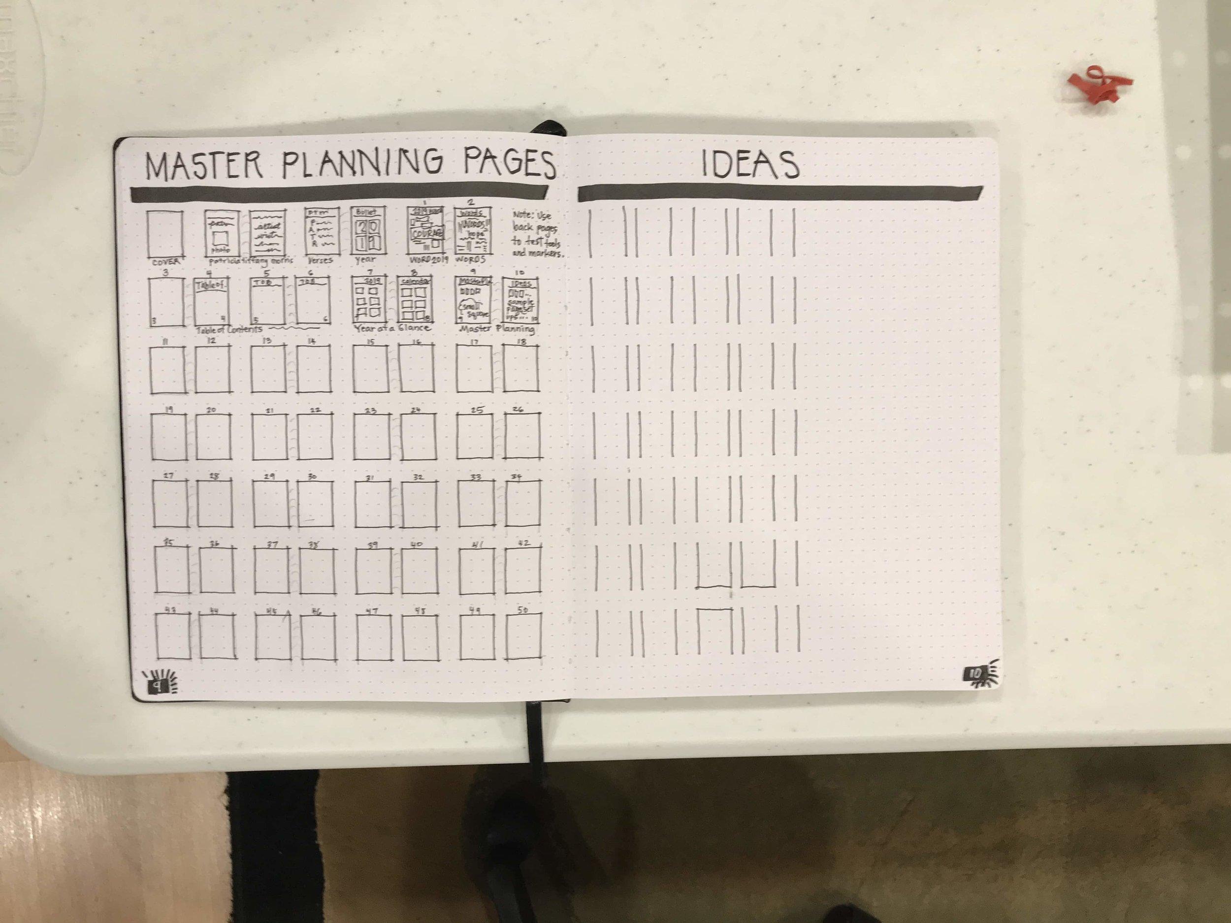 2019 Bullet Journal Master Planning pages bujo planner Patricia Tiffany Morris.jpg